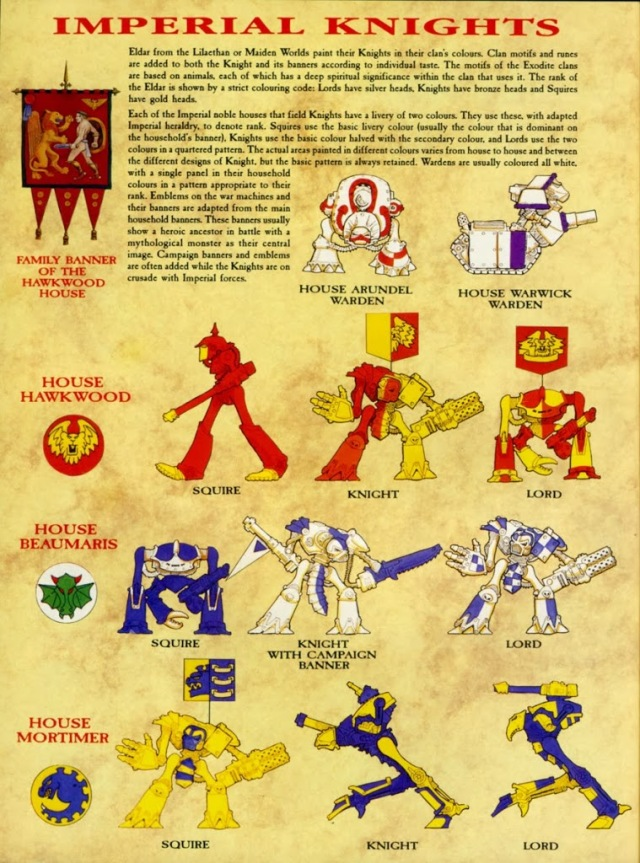 White Dwarf 125 Colour spread of Knight House Heraldry for Hawkwood, Beaumaris and Mortimer